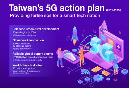 Taiwan's 5G action plan