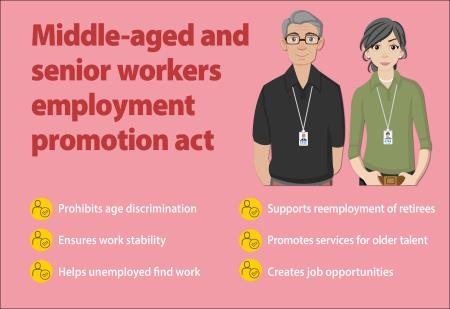 Act to promote the employment of middle-aged and senior workers