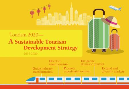 Tourism 2020: A Sustainable Tourism Development Strategy