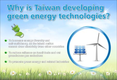 Green energy innovation