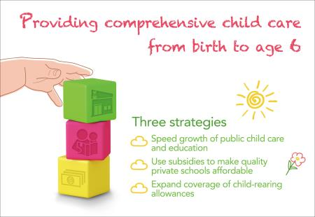A supportive child-rearing environment to counter declining births