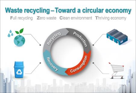 Circular economy: Turning waste into resources