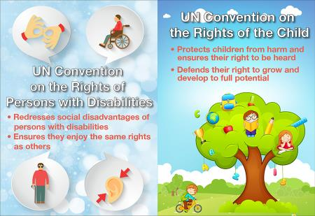 Protecting rights for children and the disabled