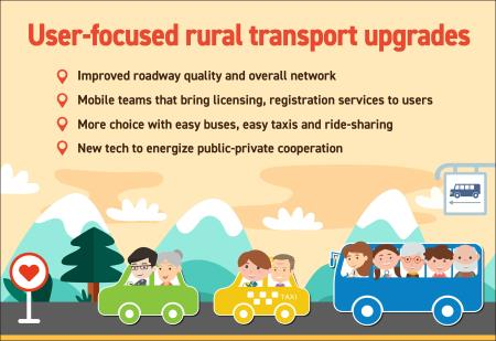 Improving remote and rural transportation