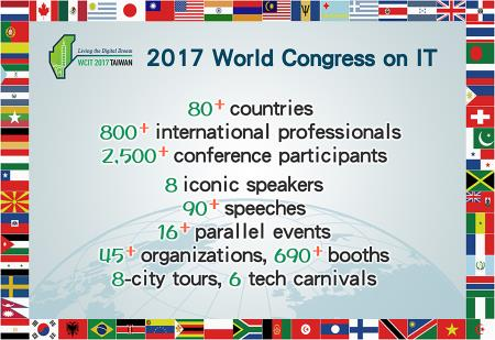 Taiwan hosts 2017 World Congress on IT