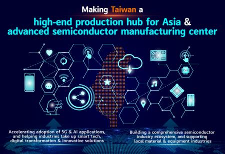 Making Taiwan a high-end production hub for Asia and advanced semiconductor manufacturing center