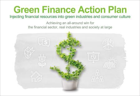 Green Finance Action Plan